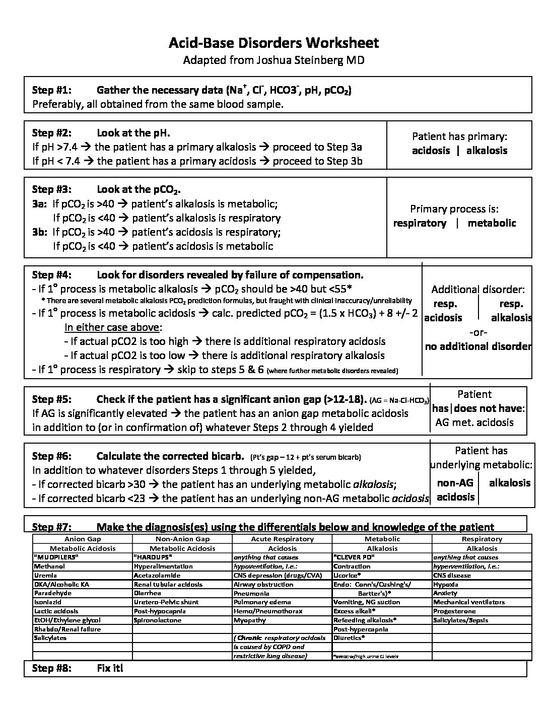 Worksheets Acid And Base Worksheet a definitive acid base disorders worksheet